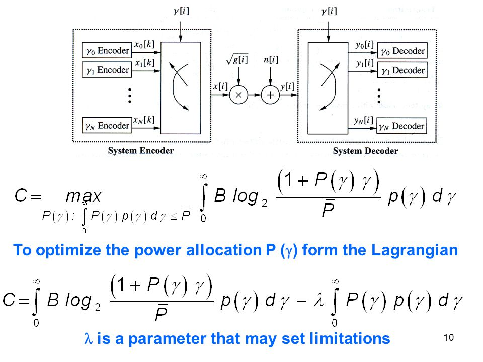To optimize the power allocation P (  ) form the Lagrangian is a parameter that may set limitations 10