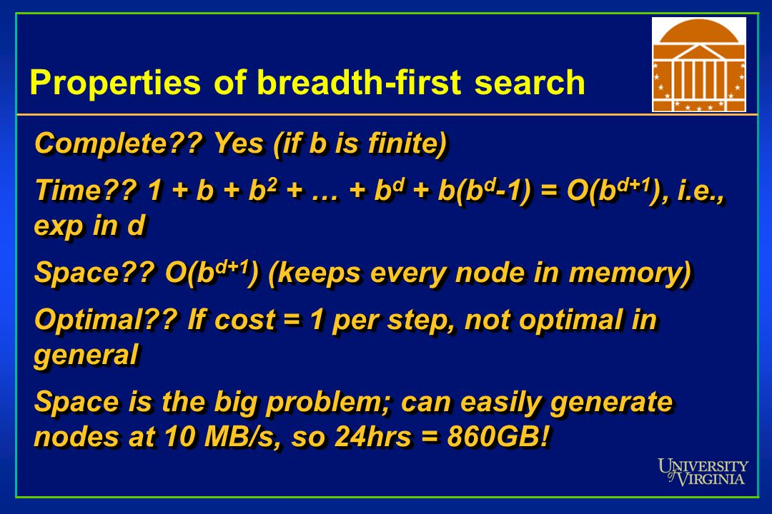 Properties of breadth-first search Complete . Yes (if b is finite) Time .