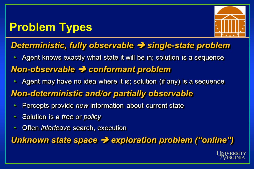 Problem Types Deterministic, fully observable  single-state problem Agent knows exactly what state it will be in; solution is a sequenceAgent knows exactly what state it will be in; solution is a sequence Non-observable  conformant problem Agent may have no idea where it is; solution (if any) is a sequenceAgent may have no idea where it is; solution (if any) is a sequence Non-deterministic and/or partially observable Percepts provide new information about current statePercepts provide new information about current state Solution is a tree or policySolution is a tree or policy Often interleave search, executionOften interleave search, execution Unknown state space  exploration problem ( online ) Deterministic, fully observable  single-state problem Agent knows exactly what state it will be in; solution is a sequenceAgent knows exactly what state it will be in; solution is a sequence Non-observable  conformant problem Agent may have no idea where it is; solution (if any) is a sequenceAgent may have no idea where it is; solution (if any) is a sequence Non-deterministic and/or partially observable Percepts provide new information about current statePercepts provide new information about current state Solution is a tree or policySolution is a tree or policy Often interleave search, executionOften interleave search, execution Unknown state space  exploration problem ( online )
