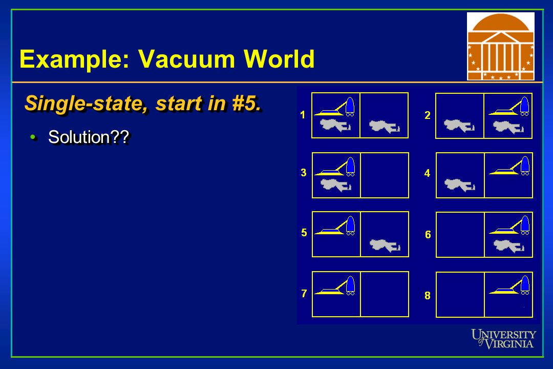 Example: Vacuum World Single-state, start in #5. Solution Solution .