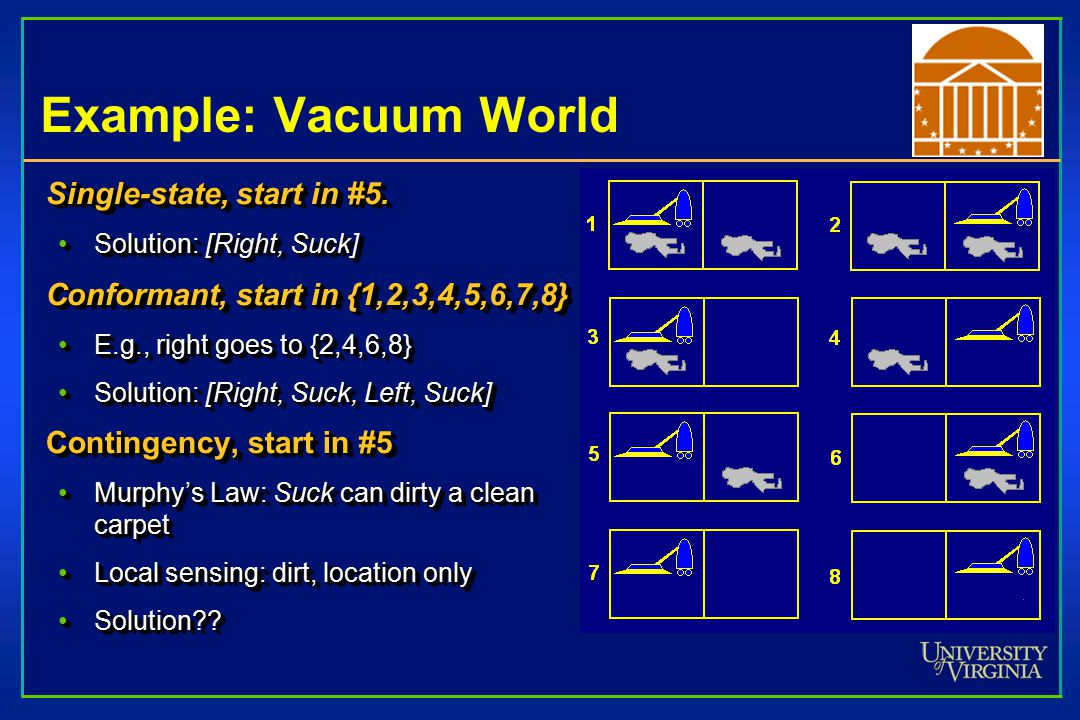 Example: Vacuum World Single-state, start in #5. Solution: [Right, Suck]Solution: [Right, Suck] Conformant, start in {1,2,3,4,5,6,7,8} E.g., right goe