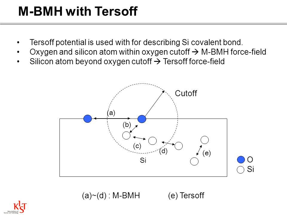 (a)~(d) : M-BMH(e) Tersoff Si Cutoff (c) (d) (e) (b) (a) O Si M-BMH with Tersoff Tersoff potential is used with for describing Si covalent bond.