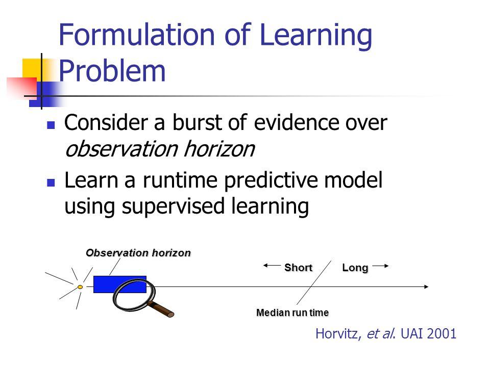 Formulation of Learning Problem Consider a burst of evidence over observation horizon Learn a runtime predictive model using supervised learning LongShort Observation horizon Median run time Horvitz, et al.