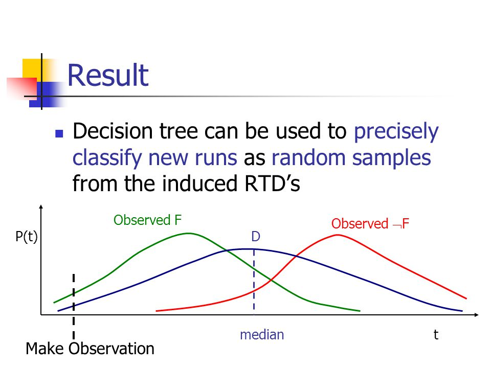 Result Decision tree can be used to precisely classify new runs as random samples from the induced RTD's P(t) t Observed F Observed  F D median Make Observation
