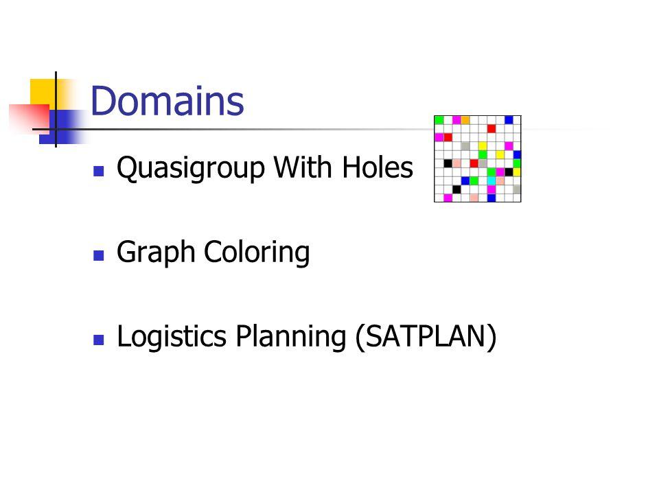 Domains Quasigroup With Holes Graph Coloring Logistics Planning (SATPLAN)