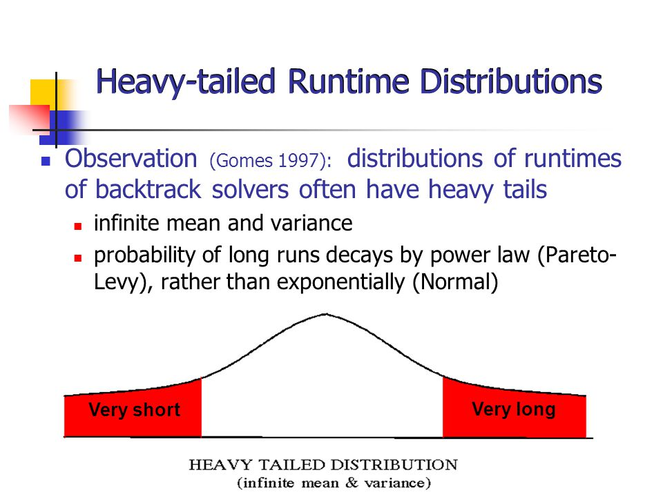 Heavy-tailed Runtime Distributions Observation (Gomes 1997): distributions of runtimes of backtrack solvers often have heavy tails infinite mean and variance probability of long runs decays by power law (Pareto- Levy), rather than exponentially (Normal) Very short Very long