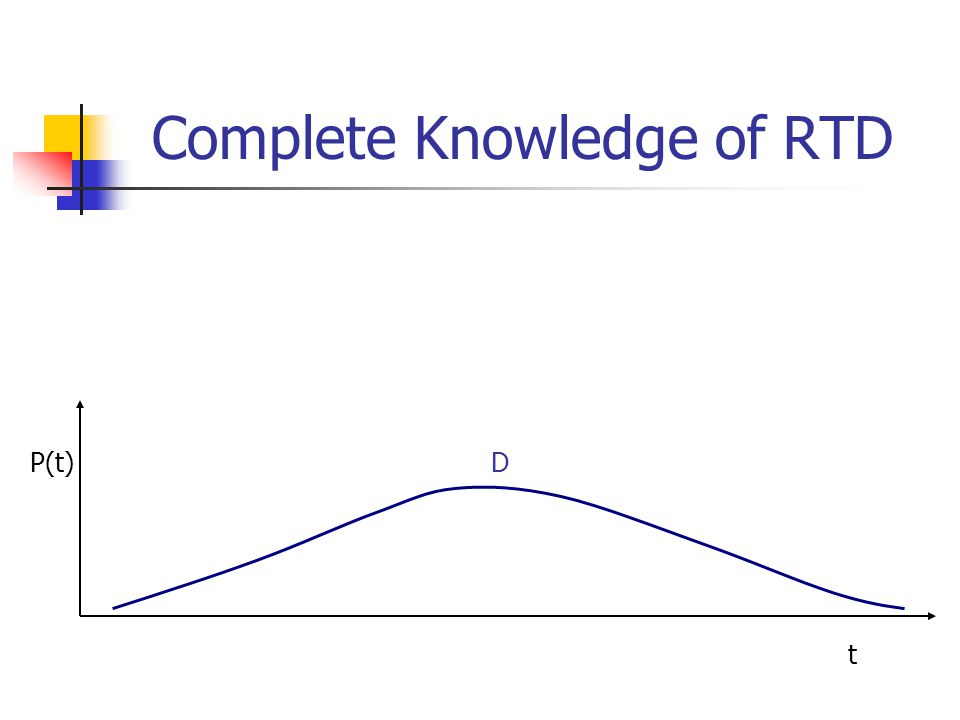 Complete Knowledge of RTD P(t) t D