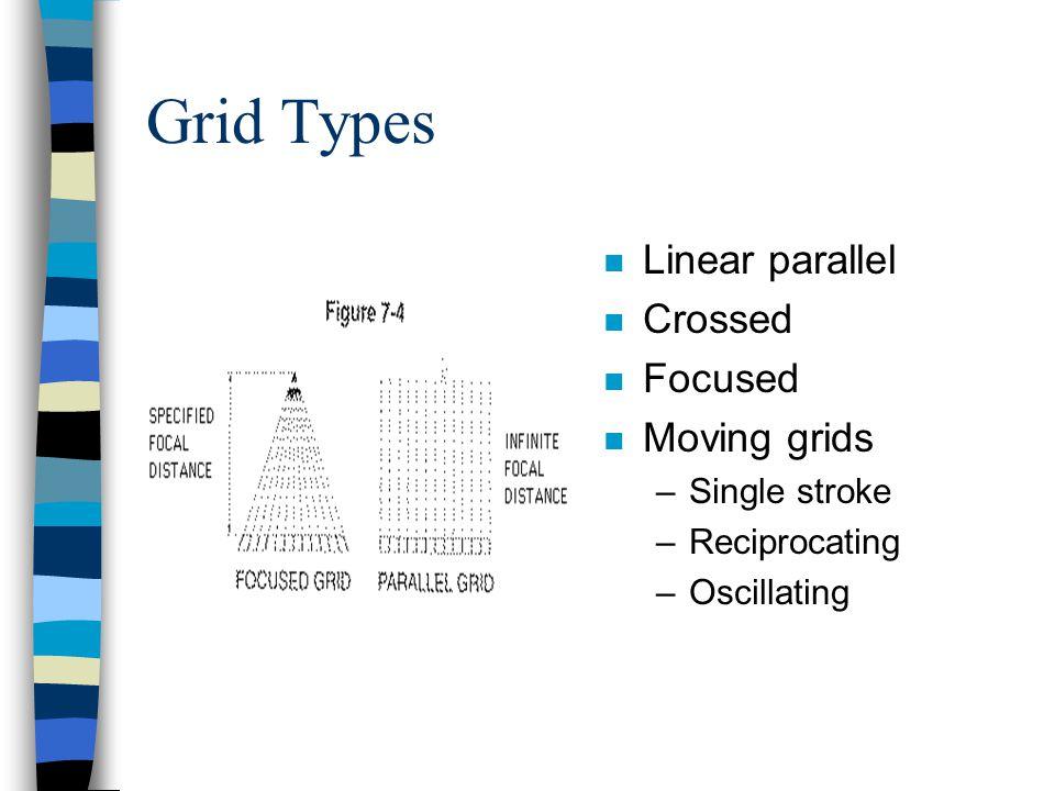 Grid Types n Linear parallel n Crossed n Focused n Moving grids –Single stroke –Reciprocating –Oscillating