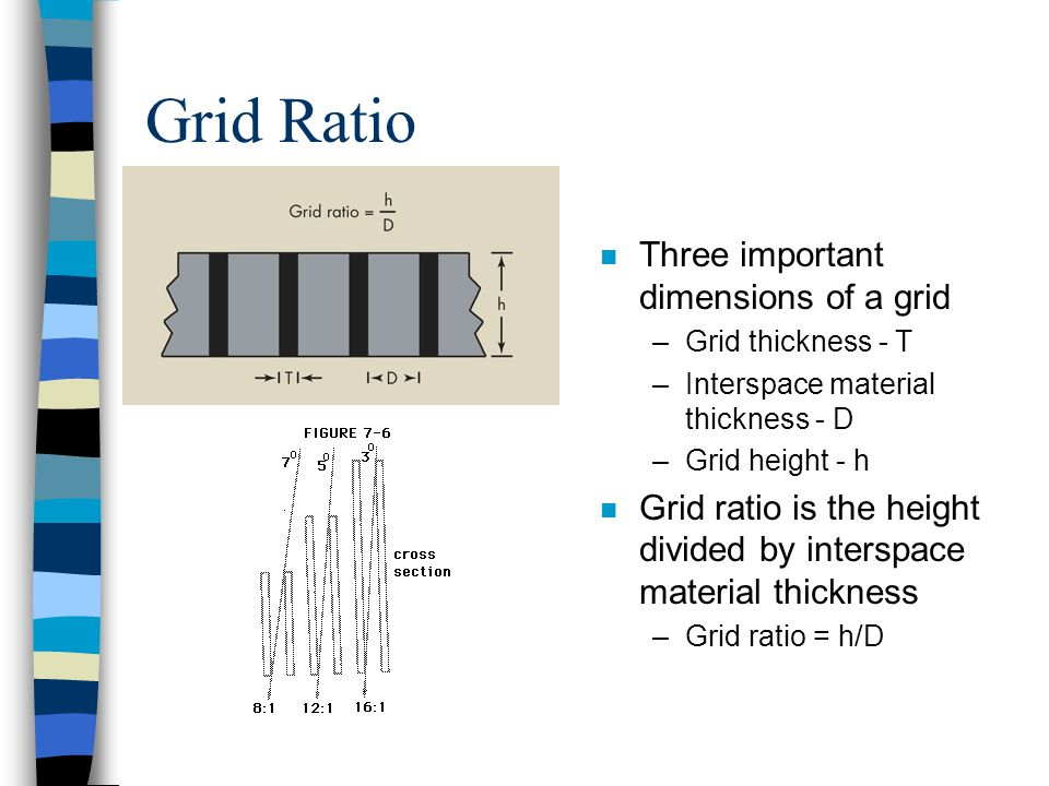 Grid Ratio n Three important dimensions of a grid –Grid thickness - T –Interspace material thickness - D –Grid height - h n Grid ratio is the height d