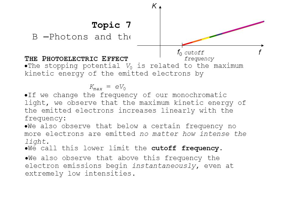 T HE P HOTOELECTRIC E FFECT Topic 7.1 Extended B – Photons and the Photoelectric Effect  We can enclose our anode and cathode in an evacuated glass envelope, and hook it up as shown: + - A V  If we adjust the voltage on the phototube using the variable resistor and we limit the radiant energy to a single frequency (monochromatic light) and intensity, we get the following I vs.