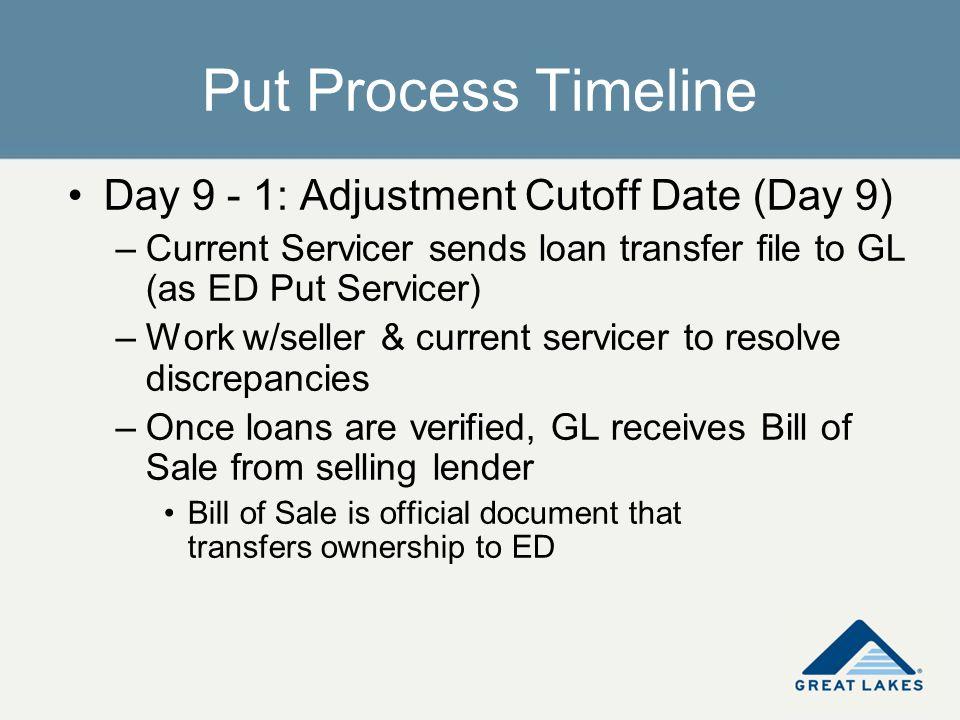 Put Process Timeline Day 9 - 1: Adjustment Cutoff Date (Day 9) –Current Servicer sends loan transfer file to GL (as ED Put Servicer) –Work w/seller &