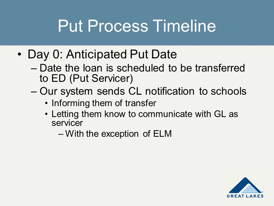 Put Process Timeline Day 0: Anticipated Put Date –Date the loan is scheduled to be transferred to ED (Put Servicer) –Our system sends CL notification