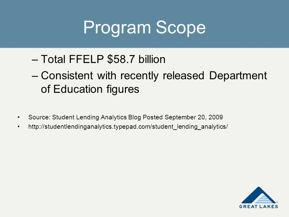 Program Scope –Total FFELP $58.7 billion –Consistent with recently released Department of Education figures Source: Student Lending Analytics Blog Pos