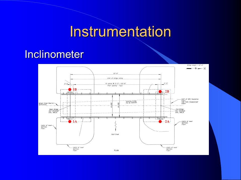 Instrumentation 1A2A 2B 1B Inclinometer