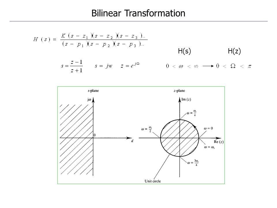 H(s) H(z) Bilinear Transformation