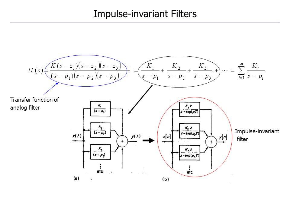 Transfer function of analog filter Impulse-invariant filter Impulse-invariant Filters