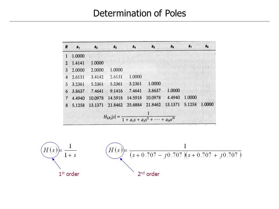 1 st order2 nd order Determination of Poles