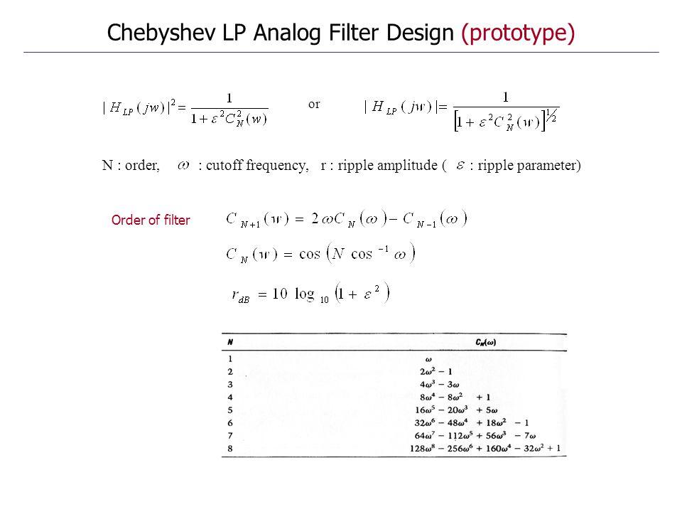 or N : order, : cutoff frequency, r : ripple amplitude ( : ripple parameter) Chebyshev LP Analog Filter Design (prototype) Order of filter