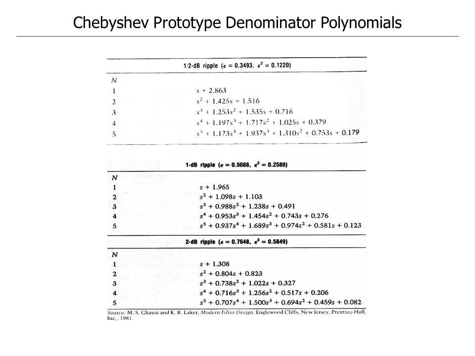 Chebyshev Prototype Denominator Polynomials