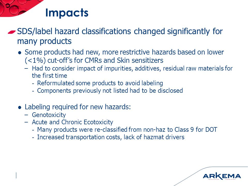 Impacts SDS/label hazard classifications changed significantly for many products ●Some products had new, more restrictive hazards based on lower (<1%) cut-off's for CMRs and Skin sensitizers –Had to consider impact of impurities, additives, residual raw materials for the first time - Reformulated some products to avoid labeling - Components previously not listed had to be disclosed ●Labeling required for new hazards: –Genotoxicity –Acute and Chronic Ecotoxicity - Many products were re-classified from non-haz to Class 9 for DOT - Increased transportation costs, lack of hazmat drivers