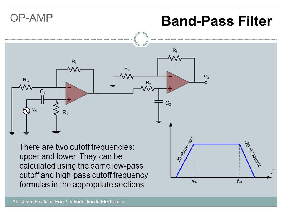 OP-AMP Band-Pass Filter YTU-Dep. Electrical Eng.