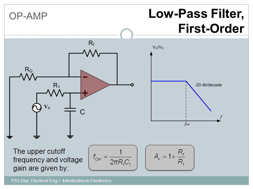 OP-AMP Low-Pass Filter, First-Order YTU-Dep. Electrical Eng.