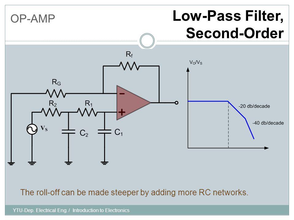 OP-AMP High-Pass Filter YTU-Dep.Electrical Eng.
