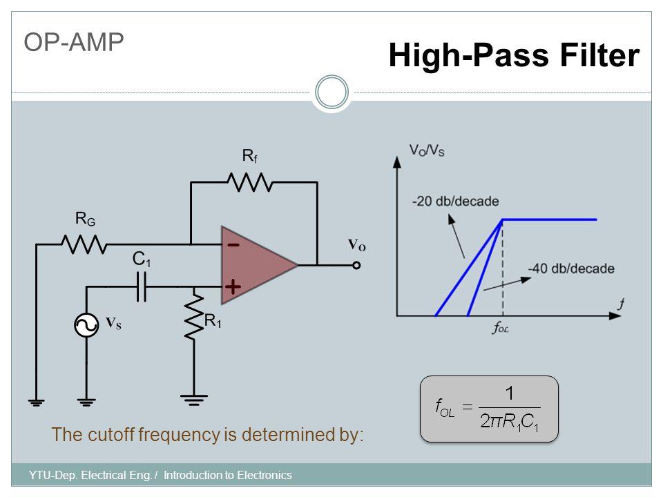 OP-AMP High-Pass Filter YTU-Dep. Electrical Eng.