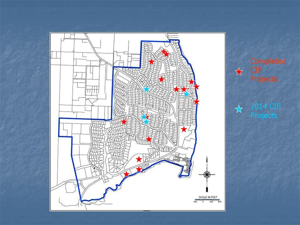 Capital Improvement Program Project Estimated Construction Cost Actual Cost North Bay Condos No.