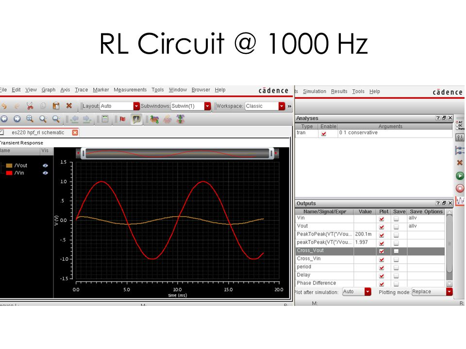 RL Circuit @ 1000 Hz