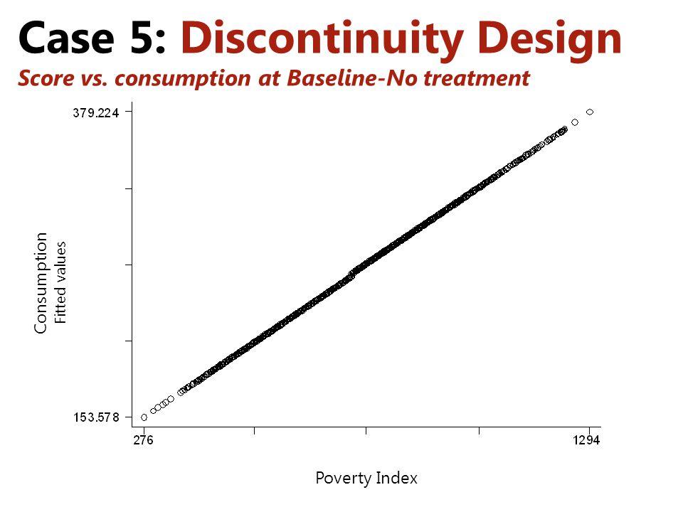 Case 5: Discontinuity Design Score vs.