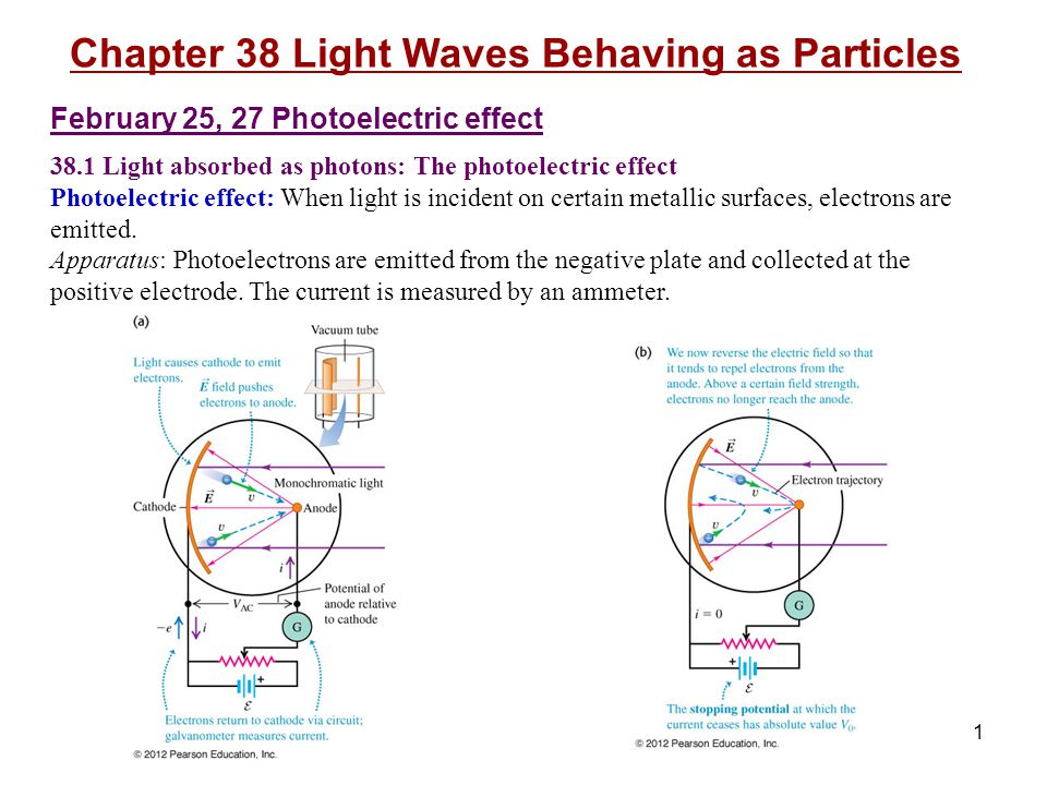 1 Chapter 38 Light Waves Behaving as Particles February 25, 27 Photoelectric effect 38.1 Light absorbed as photons: The photoelectric effect Photoelectric effect: When light is incident on certain metallic surfaces, electrons are emitted.