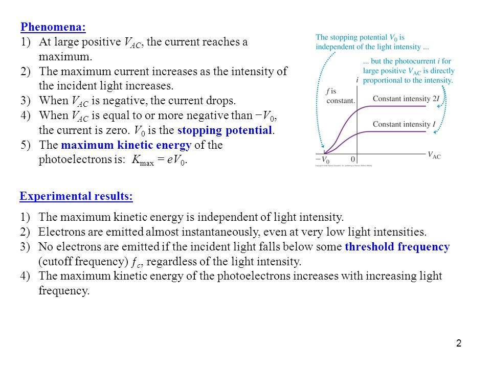 2 Experimental results: 1)The maximum kinetic energy is independent of light intensity.