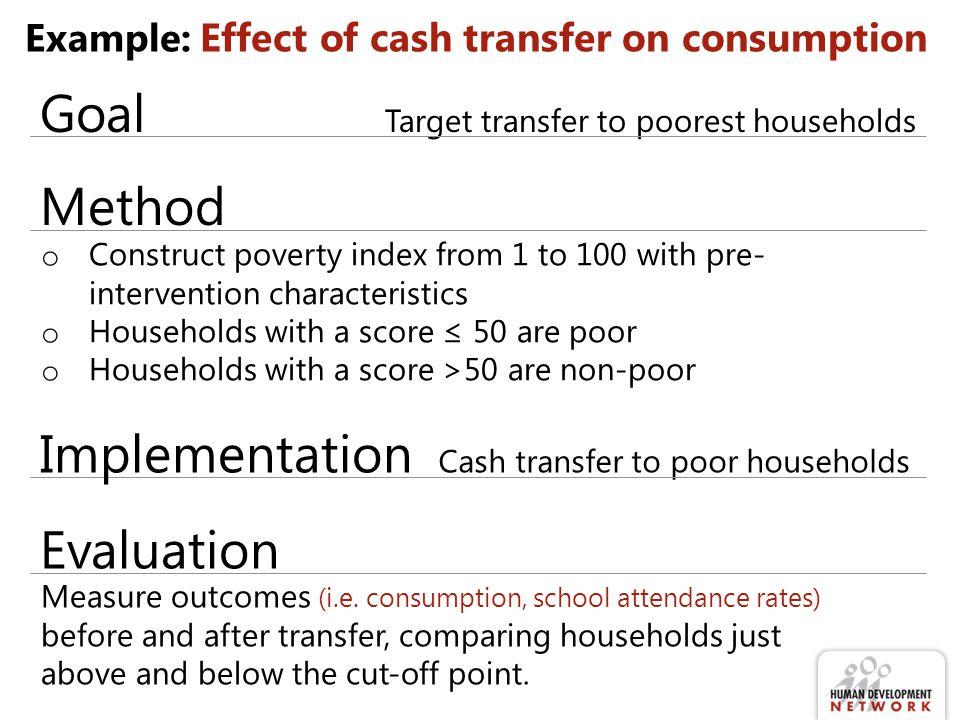 Regression Discontinuity Design-Baseline Not Poor Poor