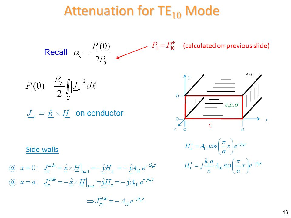 Top and bottom walls (since fields of this mode are independent of y ) Attenuation for TE 10 Mode (cont.) 20