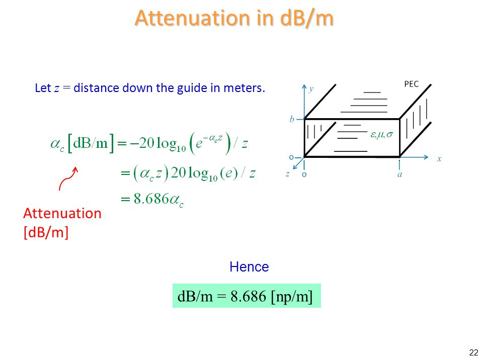 Attenuation for TE 10 Mode (cont.) Brass X-band air-filled waveguide (See the table on the next slide.) 23