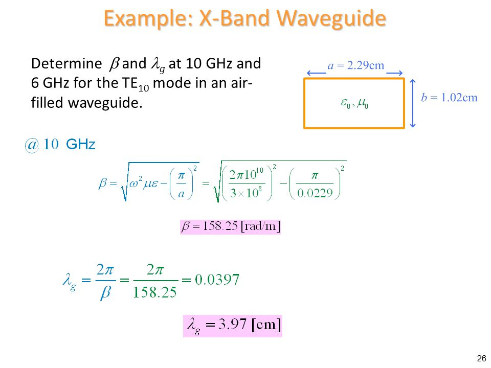 Evanescent mode:  = 0 ; g is not defined! Example: X-Band Waveguide (cont.) 27