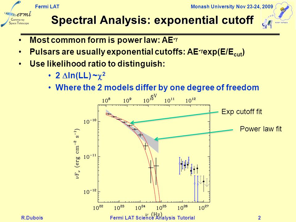 Fermi LAT Monash University Nov 23-24, 2009 R.DuboisFermi LAT Science Analysis Tutorial3 Source Model for LS I +61 303