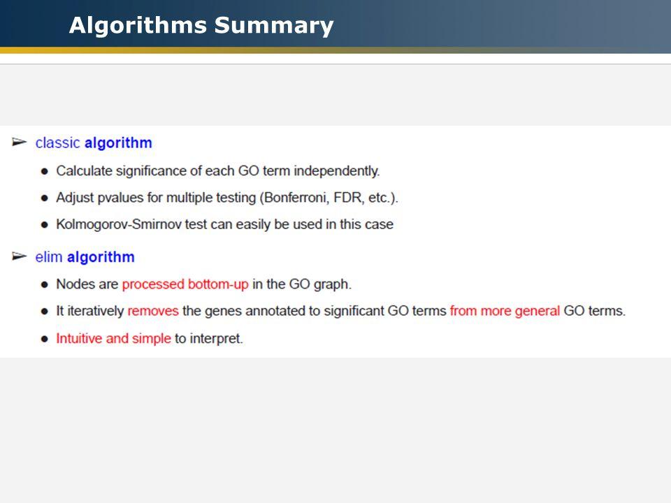 Algorithms Summary