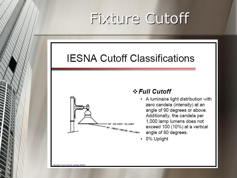 Fixture Cutoff