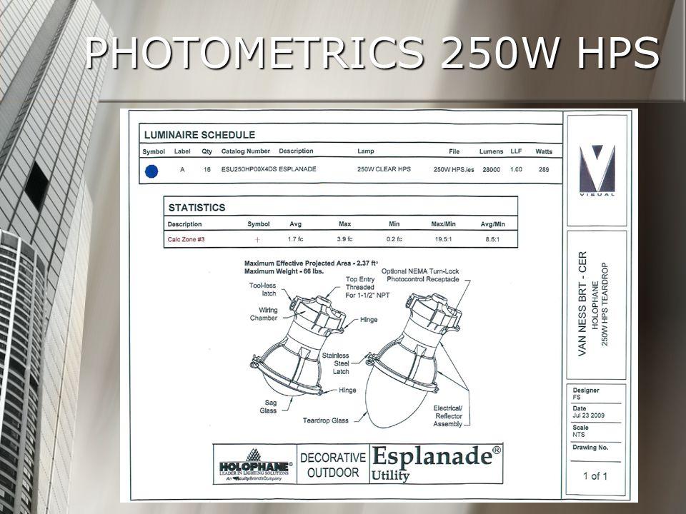 PHOTOMETRICS 250W HPS