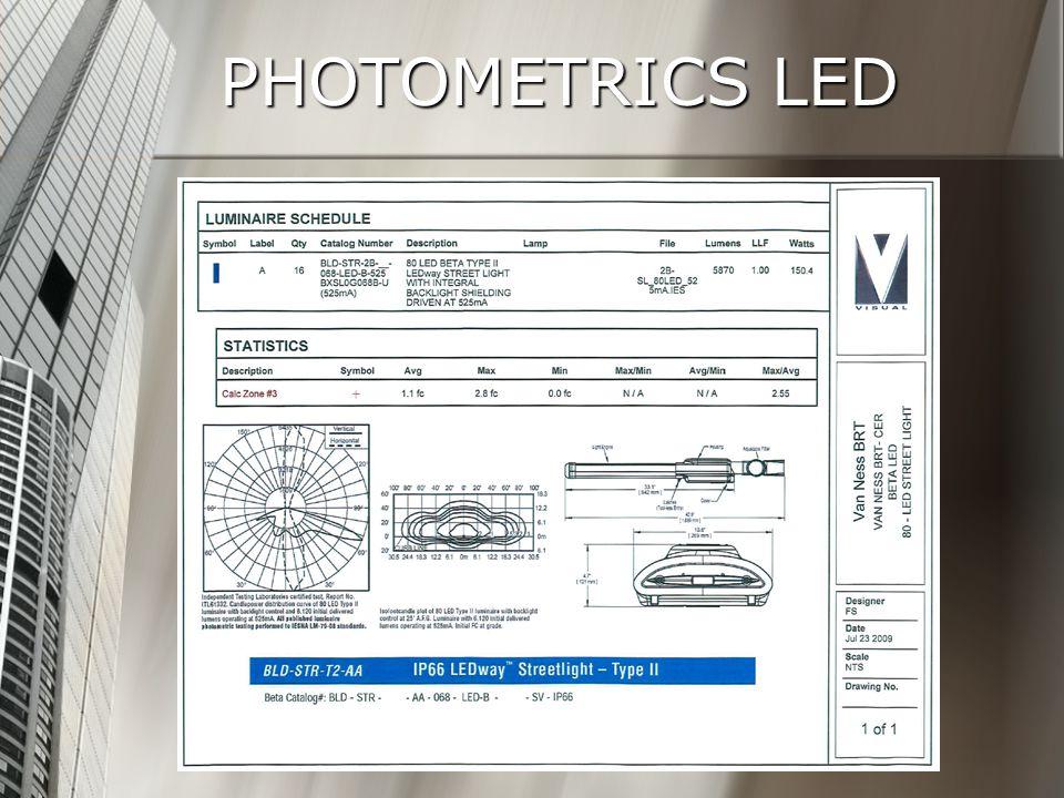 PHOTOMETRICS LED
