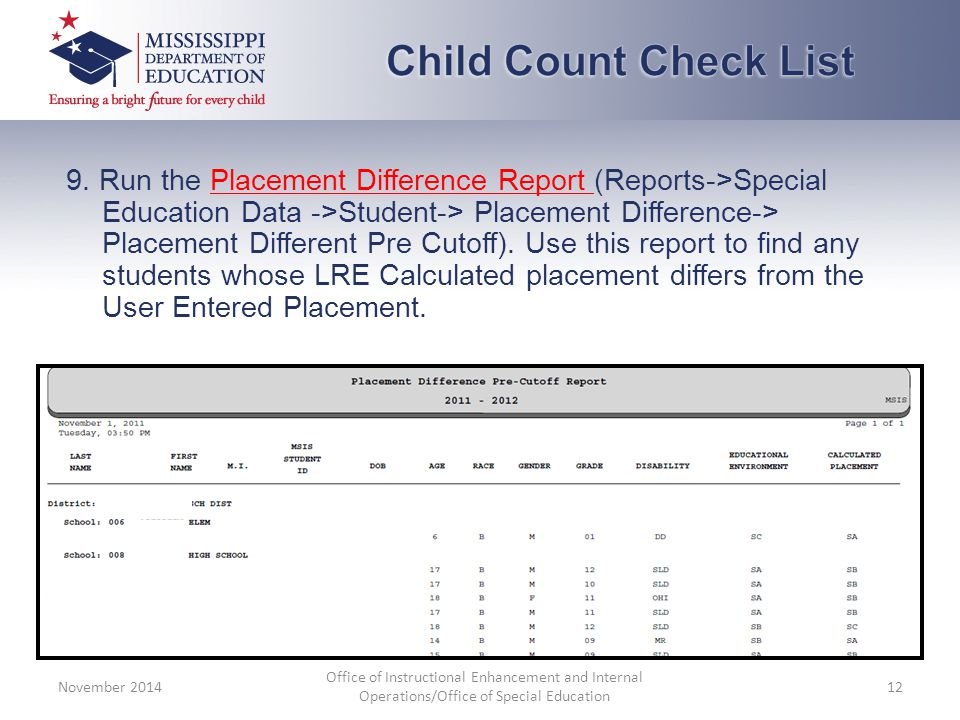 9. Run the Placement Difference Report (Reports->Special Education Data ->Student-> Placement Difference-> Placement Different Pre Cutoff). Use this r