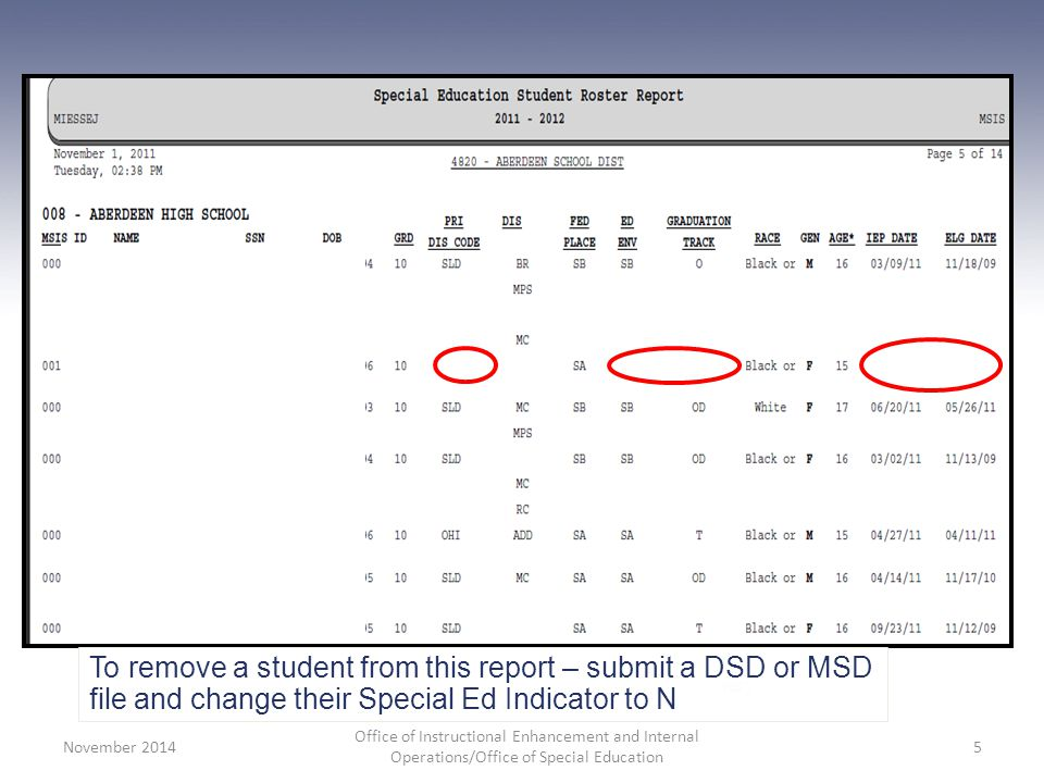 To remove a student from this report – submit a DSD or MSD file and change their Special Ed Indicator to N November 2014 Office of Instructional Enhan