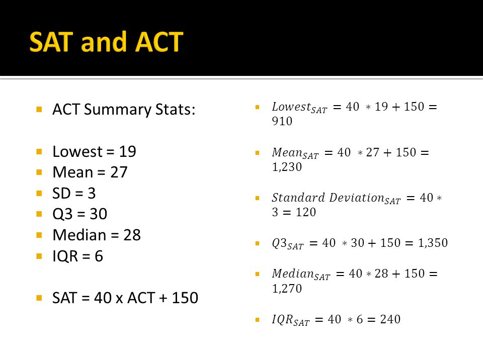  ACT Summary Stats:  Lowest = 19  Mean = 27  SD = 3  Q3 = 30  Median = 28  IQR = 6  SAT = 40 x ACT + 150