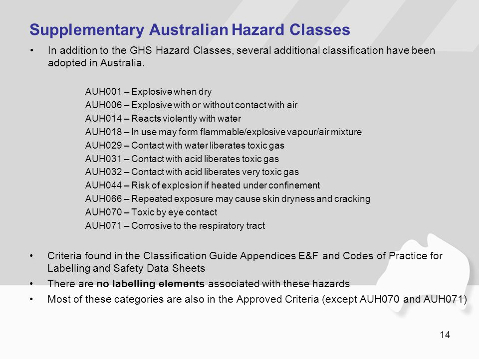 14 Supplementary Australian Hazard Classes In addition to the GHS Hazard Classes, several additional classification have been adopted in Australia. AU