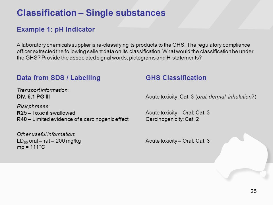 25 Classification – Single substances Example 1: pH Indicator A laboratory chemicals supplier is re-classifying its products to the GHS. The regulator