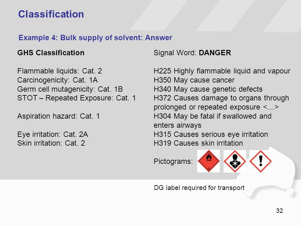 32 Classification GHS Classification Flammable liquids: Cat. 2 Carcinogenicity: Cat. 1A Germ cell mutagenicity: Cat. 1B STOT – Repeated Exposure: Cat.