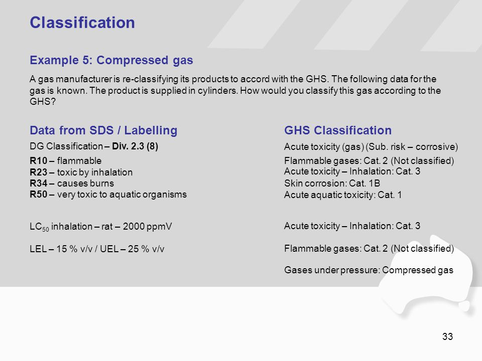 33 Classification DG Classification – Div. 2.3 (8) R10 – flammable R23 – toxic by inhalation R34 – causes burns R50 – very toxic to aquatic organisms