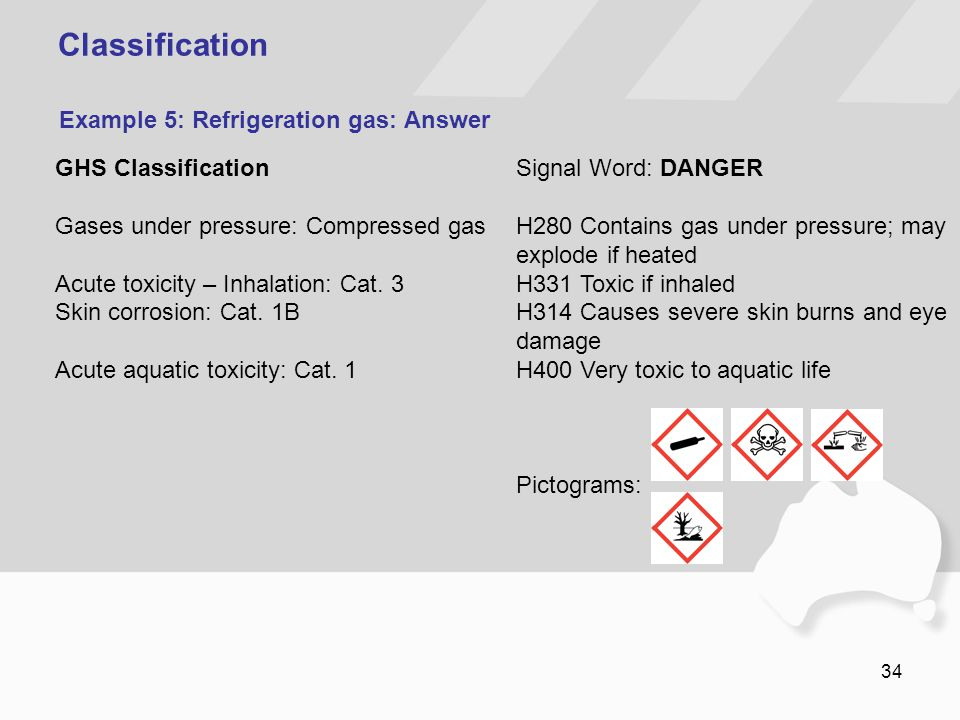 34 Classification GHS Classification Gases under pressure: Compressed gas Acute toxicity – Inhalation: Cat. 3 Skin corrosion: Cat. 1B Acute aquatic to